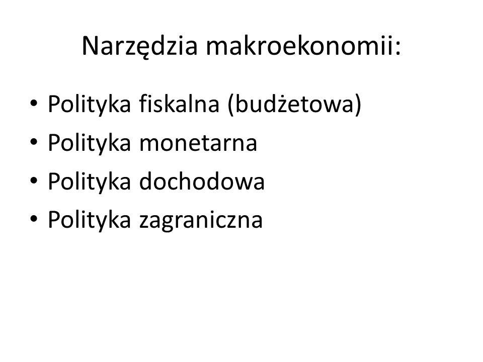 Narzędzia makroekonomii: Polityka fiskalna (budżetowa) Polityka monetarna Polityka dochodowa Polityka zagraniczna