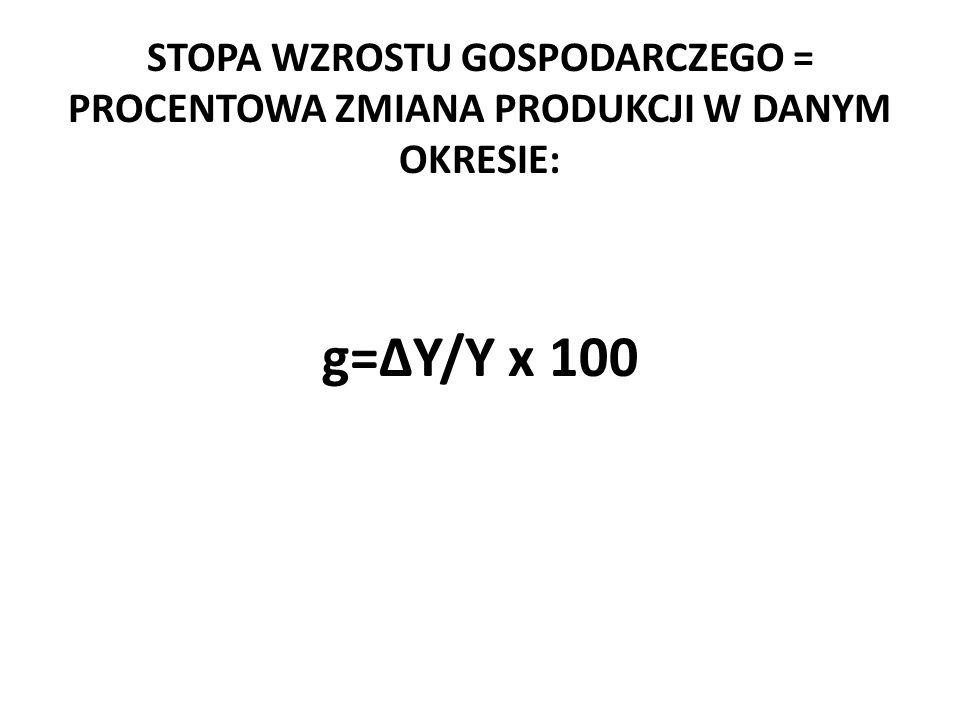 STOPA WZROSTU GOSPODARCZEGO = PROCENTOWA ZMIANA PRODUKCJI W DANYM OKRESIE: g=∆Y/Y x 100