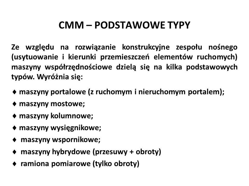 CMM – PODSTAWOWE TYPY Ze względu na rozwiązanie konstrukcyjne zespołu nośnego (usytuowanie i kierunki przemieszczeń elementów ruchomych) maszyny współ