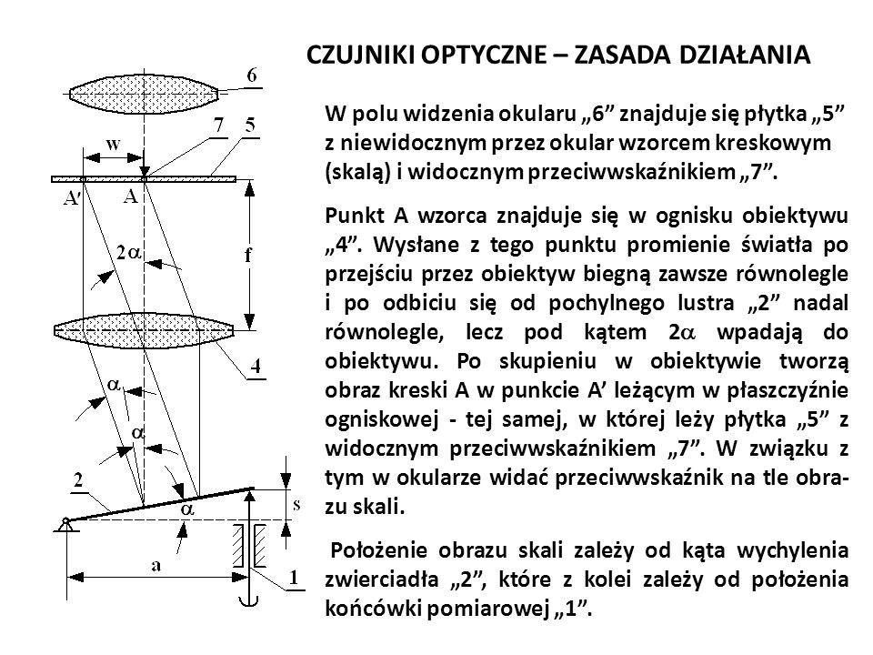 """W polu widzenia okularu """"6"""" znajduje się płytka """"5"""" z niewidocznym przez okular wzorcem kreskowym (skalą) i widocznym przeciwwskaźnikiem """"7"""". Punkt A"""