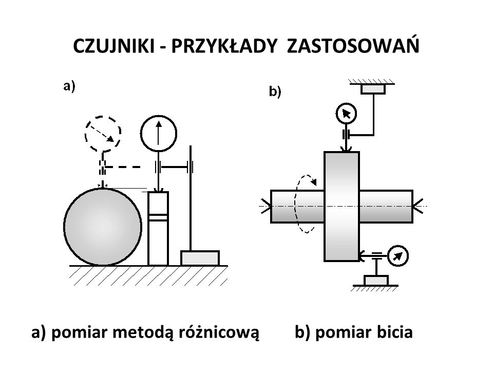 CZUJNIKI - PRZYKŁADY ZASTOSOWAŃ a) pomiar metodą różnicową b) pomiar bicia