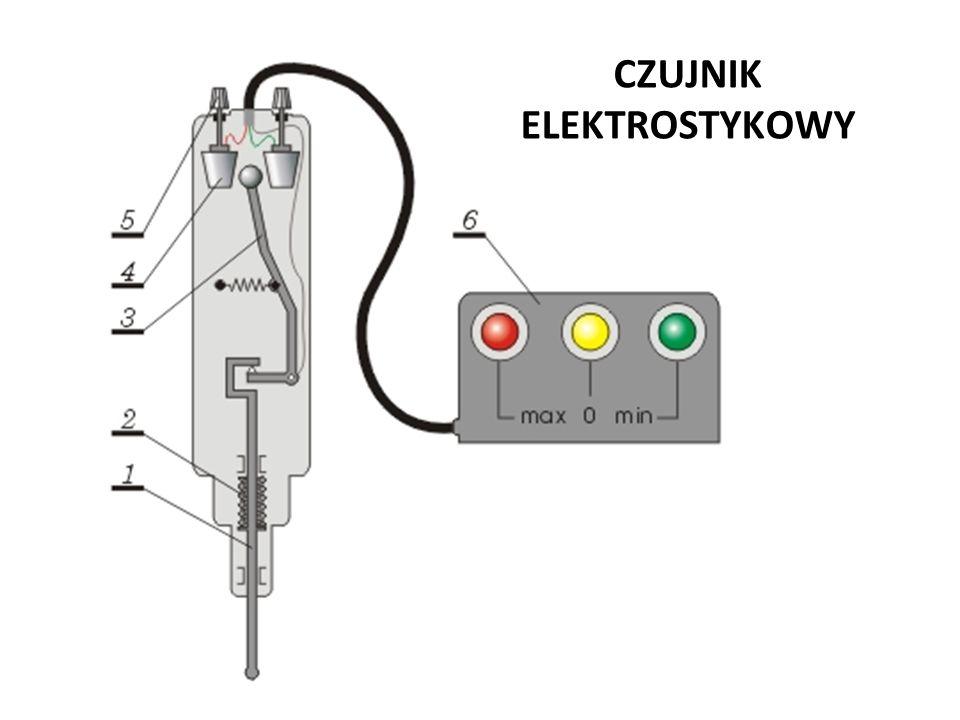 budowa zasada działania przykład menuprzykładmenu czujnik elektrostykowy CZUJNIK ELEKTROSTYKOWY