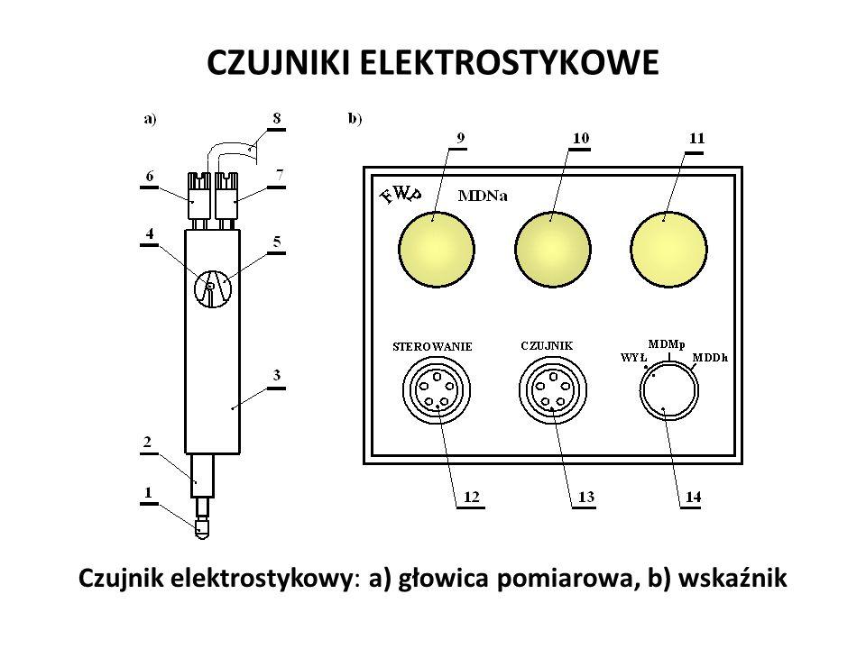 CZUJNIKI ELEKTROSTYKOWE Czujnik elektrostykowy: a) głowica pomiarowa, b) wskaźnik Józef Zawada, PŁ