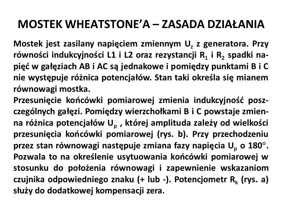 MOSTEK WHEATSTONE'A – ZASADA DZIAŁANIA Józef Zawada, PŁ Mostek jest zasilany napięciem zmiennym U z z generatora. Przy równości indukcyjności L1 i L2