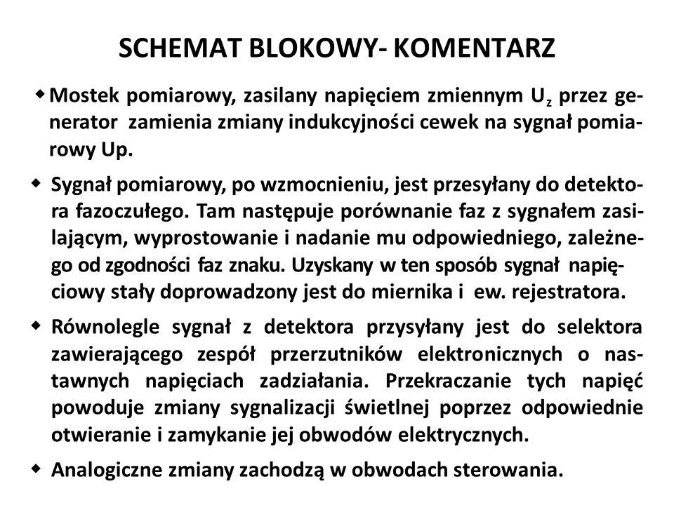 SCHEMAT BLOKOWY- KOMENTARZ  Mostek pomiarowy, zasilany napięciem zmiennym U z przez ge- nerator zamienia zmiany indukcyjności cewek na sygnał pomia-
