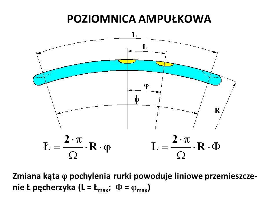 POZIOMNICA AMPUŁKOWA Zmiana kąta  pochylenia rurki powoduje liniowe przemieszcze- nie Ł pęcherzyka (L = Ł max ;  =  max ) Józef Zawada, PŁ