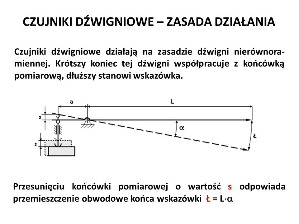 CZUJNIKI DŹWIGNIOWE – WŁAŚCIWOŚCI Równanie przetwarzania czujnika dźwigniowego (zależność pomiędzy przesunięciem trzpienia pomiarowego a wychyleniem wskazówki) jest postaci: Ł = L  arc tg (s/a) gdzie: Ł – obwodowe przemieszczenie końca wskazówki; s – wielkość mierzona; L, a – parametry konstrukcyjne czujnika; Ze względu na nieliniową charakterystykę zakresy pomiarowe czujników dźwigniowych są niewielkie ( z reguły nie przekraczają  0,4 mm).
