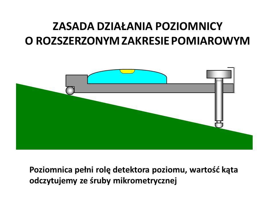ZASADA DZIAŁANIA POZIOMNICY O ROZSZERZONYM ZAKRESIE POMIAROWYM Poziomnica pełni rolę detektora poziomu, wartość kąta odczytujemy ze śruby mikrometrycz