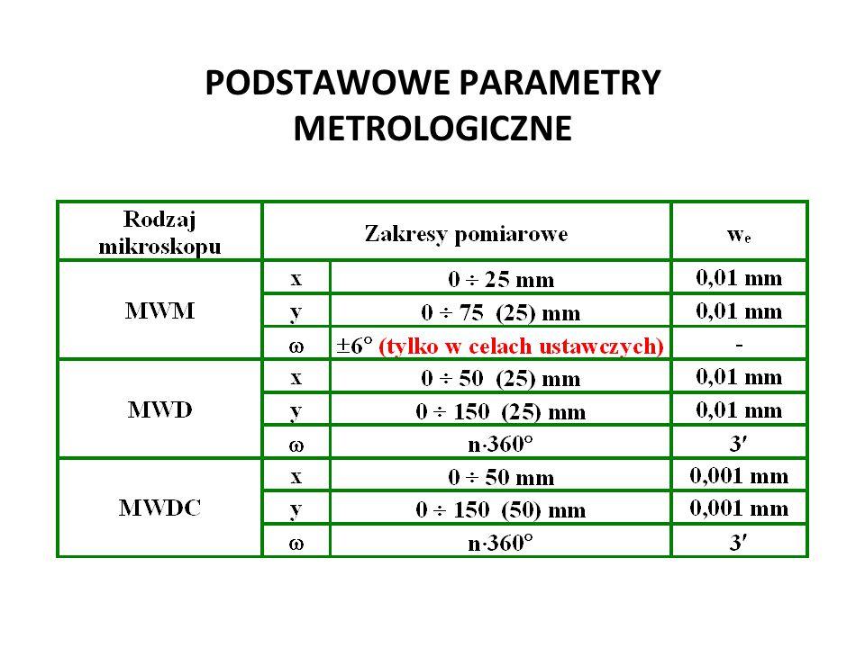 PODSTAWOWE PARAMETRY METROLOGICZNE Józef Zawada, PŁ