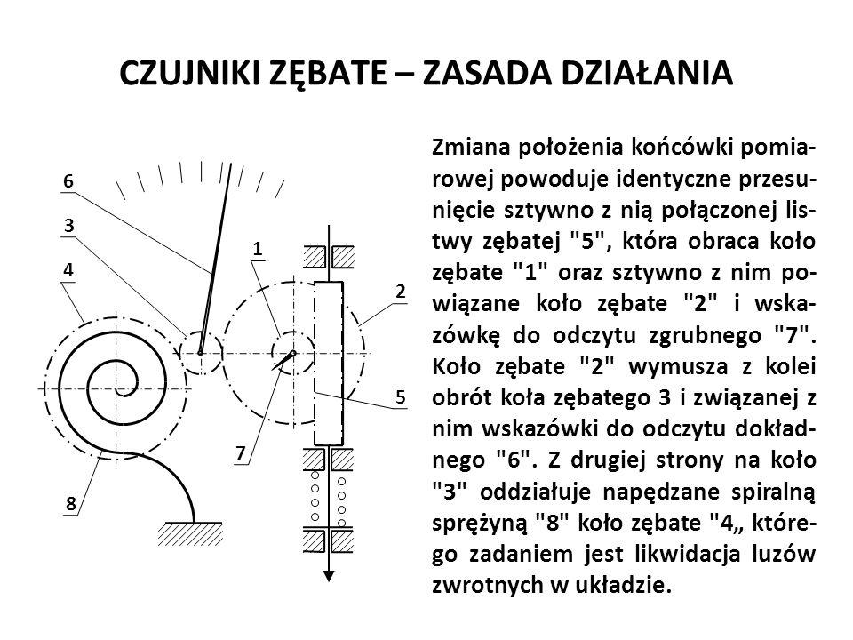 CZUJNIKI SPRĘŻYNOWE – ZASADA DZIAŁANIA Wciśnięcie końcówki pomiarowej 1 powoduje obrót dźwigni kątowej 2 i rozciągnięcie śrubowo skręconej sprężyny taśmowej 3 .