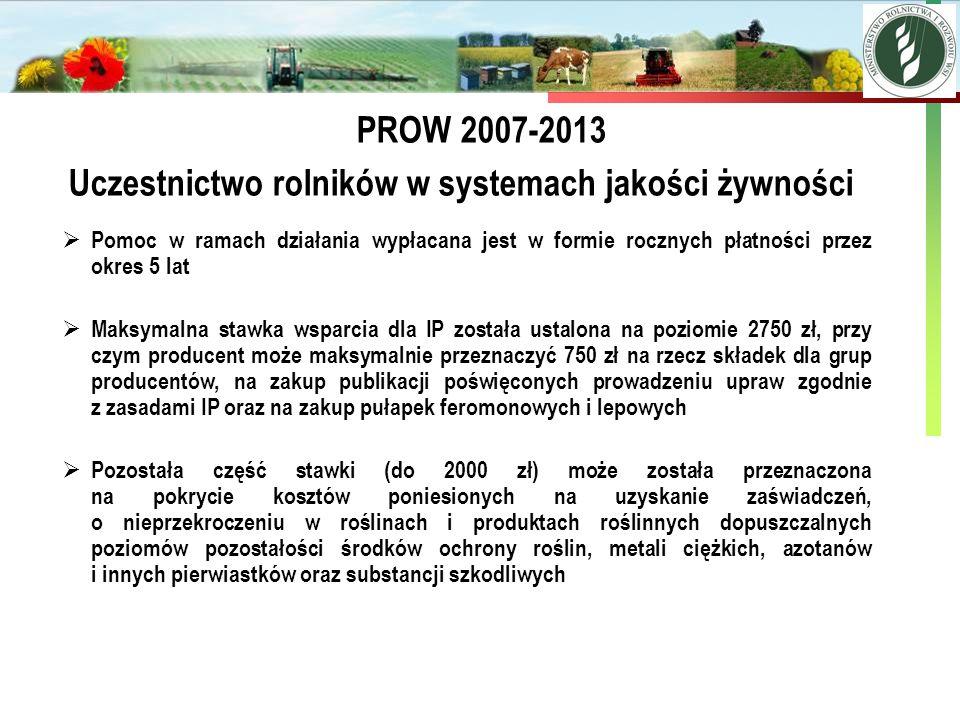 Państwowa Inspekcja Ochrony Roślin i Nasiennictwa PROW 2007-2013 Uczestnictwo rolników w systemach jakości żywności  Pomoc w ramach działania wypłaca