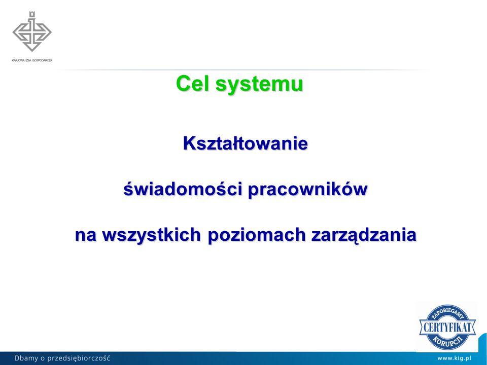 Cel systemu Kształtowanie świadomości pracowników na wszystkich poziomach zarządzania