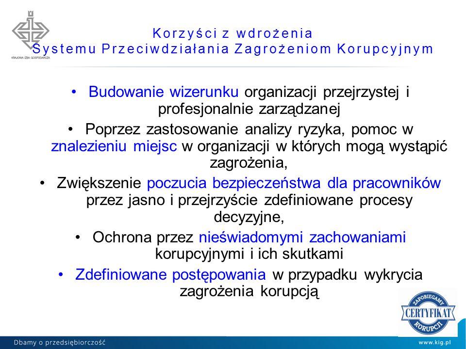 Korzyści z wdrożenia Systemu Przeciwdziałania Zagrożeniom Korupcyjnym Budowanie wizerunku organizacji przejrzystej i profesjonalnie zarządzanej Poprze