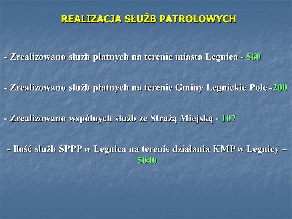 - Zrealizowano służb płatnych na terenie miasta Legnica - 560 - Zrealizowano służb płatnych na terenie Gminy Legnickie Pole -200 - Zrealizowano wspóln