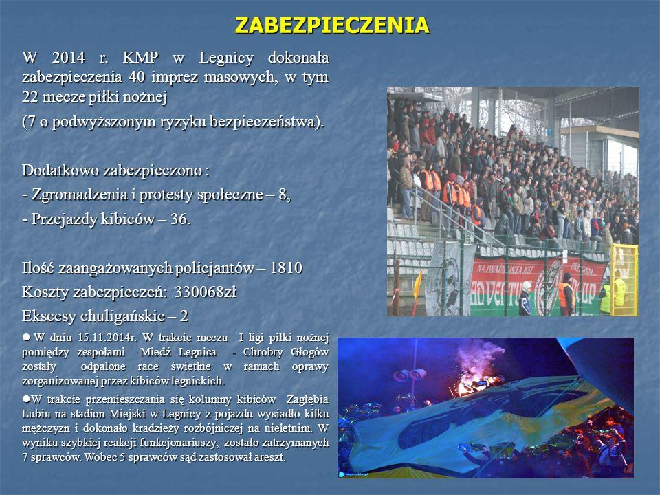W 2014 r. KMP w Legnicy dokonała zabezpieczenia 40 imprez masowych, w tym 22 mecze piłki nożnej (7 o podwyższonym ryzyku bezpieczeństwa). Dodatkowo za