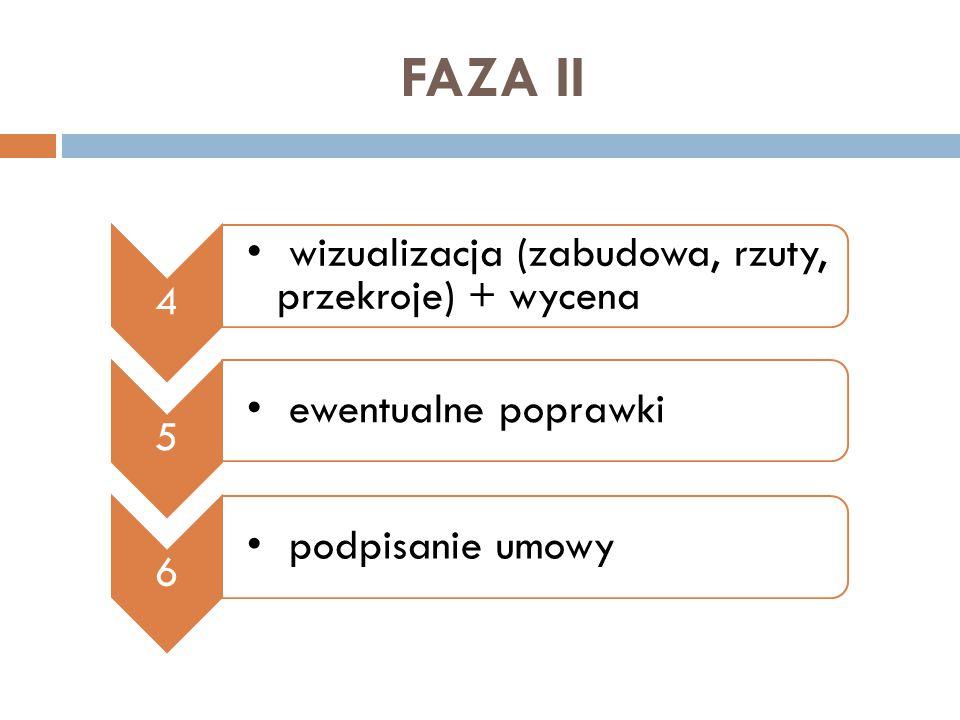 FAZA II 4 wizualizacja (zabudowa, rzuty, przekroje) + wycena 5 ewentualne poprawki 6 podpisanie umowy
