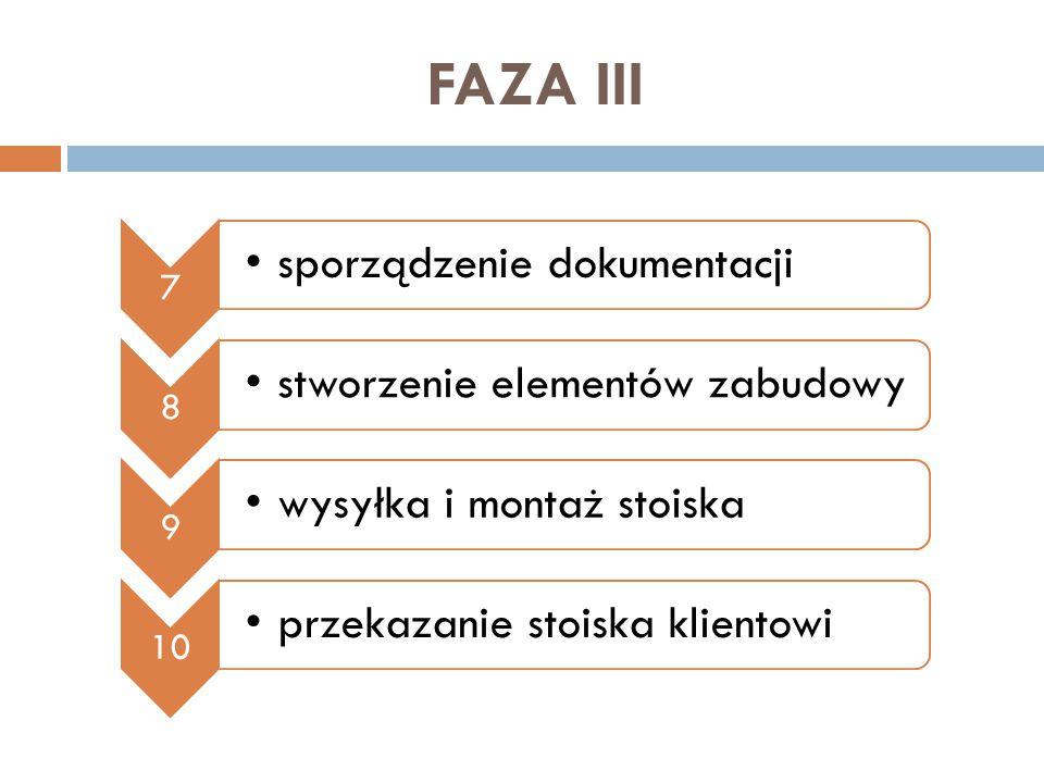 FAZA III 7 sporządzenie dokumentacji 8 stworzenie elementów zabudowy 9 wysyłka i montaż stoiska 10 przekazanie stoiska klientowi