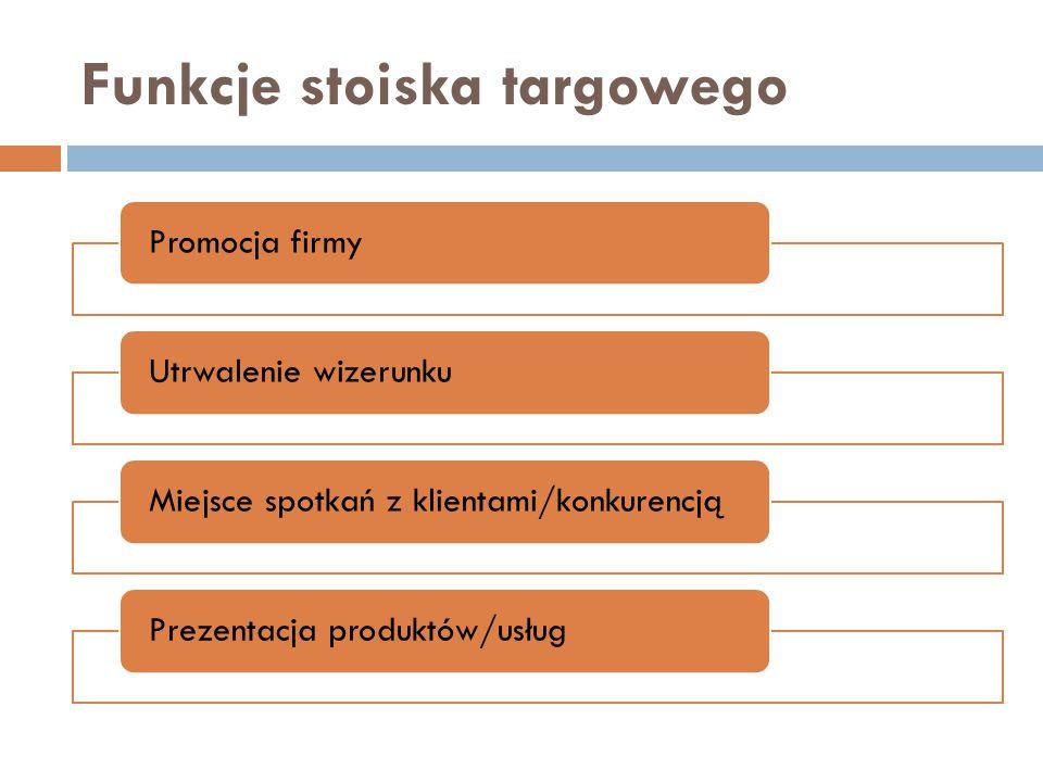 Funkcje stoiska targowego Promocja firmyUtrwalenie wizerunkuMiejsce spotkań z klientami/konkurencjąPrezentacja produktów/usług
