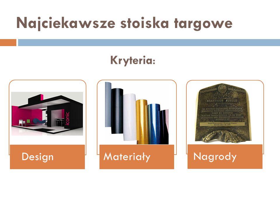 Najciekawsze stoiska targowe Design Materiały Nagrody Kryteria: