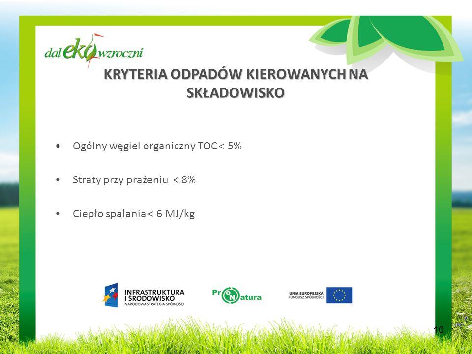 KRYTERIA ODPADÓW KIEROWANYCH NA SKŁADOWISKO Ogólny węgiel organiczny TOC < 5% Straty przy prażeniu < 8% Ciepło spalania < 6 MJ/kg 10