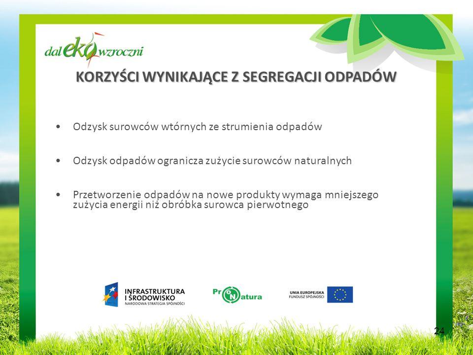 Odzysk surowców wtórnych ze strumienia odpadów Odzysk odpadów ogranicza zużycie surowców naturalnych Przetworzenie odpadów na nowe produkty wymaga mniejszego zużycia energii niż obróbka surowca pierwotnego KORZYŚCI WYNIKAJĄCE Z SEGREGACJI ODPADÓW 24