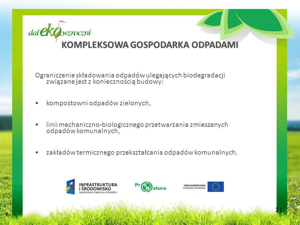 KOMPLEKSOWA GOSPODARKA ODPADAMI Ograniczenie składowania odpadów ulegających biodegradacji związane jest z koniecznością budowy: kompostowni odpadów zielonych, linii mechaniczno-biologicznego przetwarzania zmieszanych odpadów komunalnych, zakładów termicznego przekształcania odpadów komunalnych.