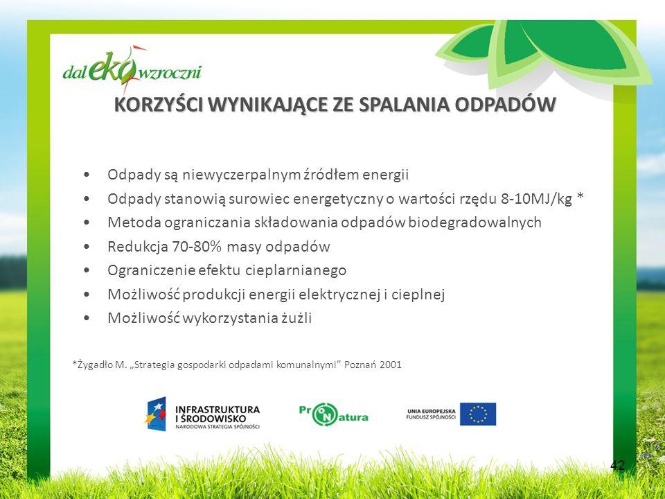 KORZYŚCI WYNIKAJĄCE ZE SPALANIA ODPADÓW Odpady są niewyczerpalnym źródłem energii Odpady stanowią surowiec energetyczny o wartości rzędu 8-10MJ/kg * Metoda ograniczania składowania odpadów biodegradowalnych Redukcja 70-80% masy odpadów Ograniczenie efektu cieplarnianego Możliwość produkcji energii elektrycznej i cieplnej Możliwość wykorzystania żużli *Żygadło M.