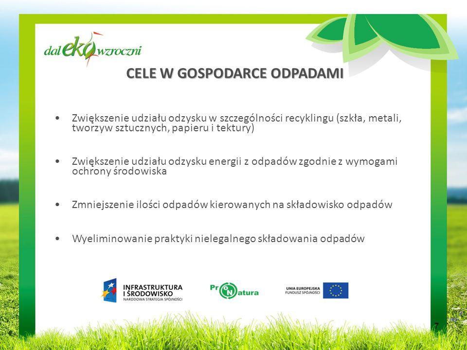 CELE W GOSPODARCE ODPADAMI Zwiększenie udziału odzysku w szczególności recyklingu (szkła, metali, tworzyw sztucznych, papieru i tektury) Zwiększenie udziału odzysku energii z odpadów zgodnie z wymogami ochrony środowiska Zmniejszenie ilości odpadów kierowanych na składowisko odpadów Wyeliminowanie praktyki nielegalnego składowania odpadów 7