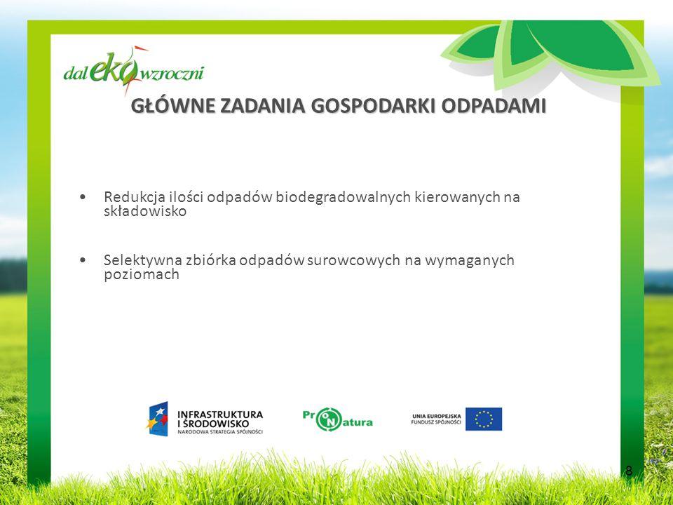 GŁÓWNE ZADANIA GOSPODARKI ODPADAMI Redukcja ilości odpadów biodegradowalnych kierowanych na składowisko Selektywna zbiórka odpadów surowcowych na wymaganych poziomach 8
