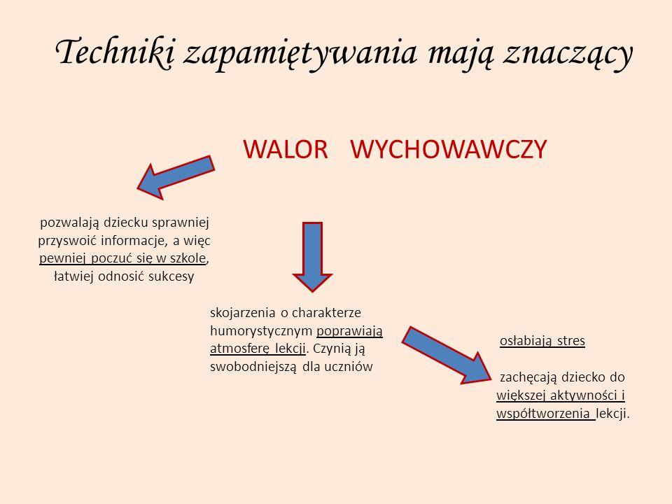 Kliknij, aby edytować format tekstu konspektu  Drugi poziom konspektu Trzeci poziom konspektu  Czwarty poziom konspektu Piąty poziom konspektu Szósty poziom konspektu Siódmy poziom konspektu Ósmy poziom konspektu Dziewiąty poziom konspektuKliknij, aby edytować style wzorca tekstu – Drugi poziom Trzeci poziom – Czwarty poziom » Piąty poziom u Zapamiętaj zawsze tu Pisz otwarte zwykłe u W słowach: skuwka i zasuwka Gdyż wyjątkiem są te słówka: W cząstkach:- unka, un i - unek Opiekunka, zdun, pakunek Pisz je także w cząstce -ulec Więc budulec i hamulec W ulu, dwu, gdzie u litera Wyraz kończy lub otwiera Wreszcie - niech nikt nie kreskuje W czasowniku cząstki - uje.