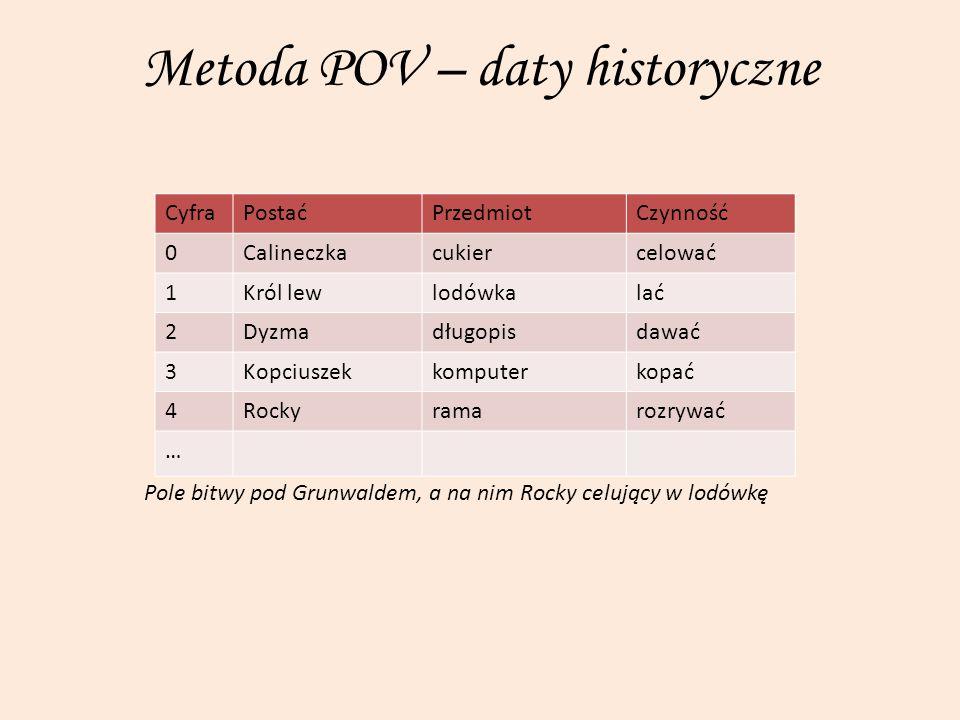 Metoda POV – daty historyczne CyfraPostaćPrzedmiotCzynność 0Calineczkacukiercelować 1Król lewlodówkalać 2Dyzmadługopisdawać 3Kopciuszekkomputerkopać 4