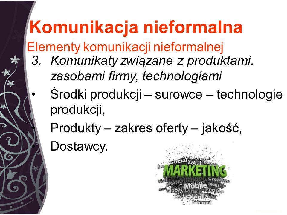 Komunikacja nieformalna 3.Komunikaty związane z produktami, zasobami firmy, technologiami Środki produkcji – surowce – technologie produkcji, Produkty – zakres oferty – jakość, Dostawcy.