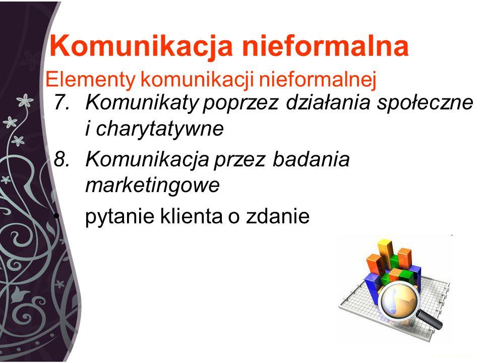 Komunikacja nieformalna 7.Komunikaty poprzez działania społeczne i charytatywne 8.Komunikacja przez badania marketingowe pytanie klienta o zdanie Elementy komunikacji nieformalnej
