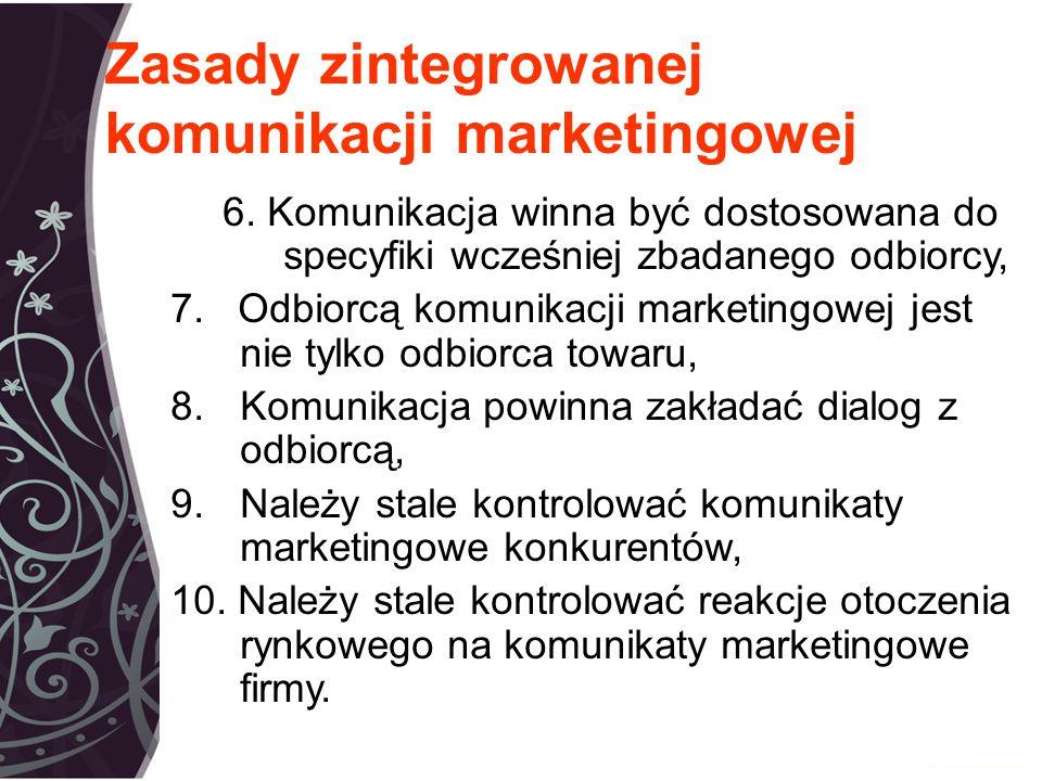 Zasady zintegrowanej komunikacji marketingowej 6.