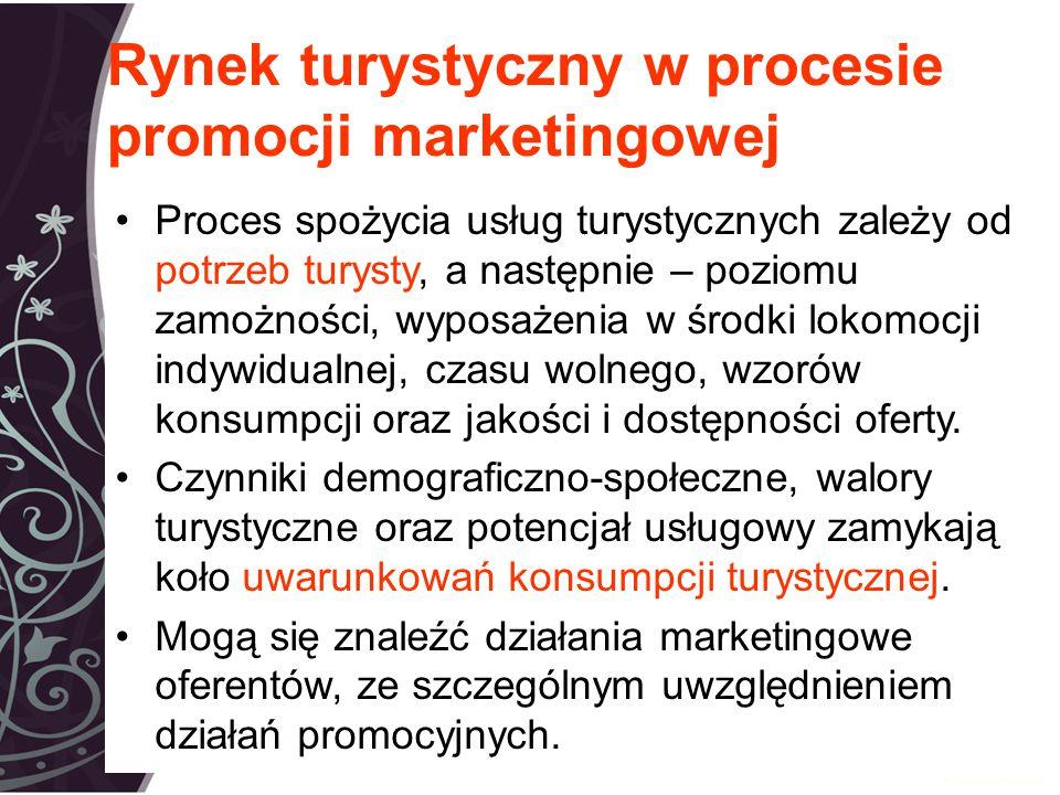 Rynek turystyczny w procesie promocji marketingowej Proces spożycia usług turystycznych zależy od potrzeb turysty, a następnie – poziomu zamożności, wyposażenia w środki lokomocji indywidualnej, czasu wolnego, wzorów konsumpcji oraz jakości i dostępności oferty.