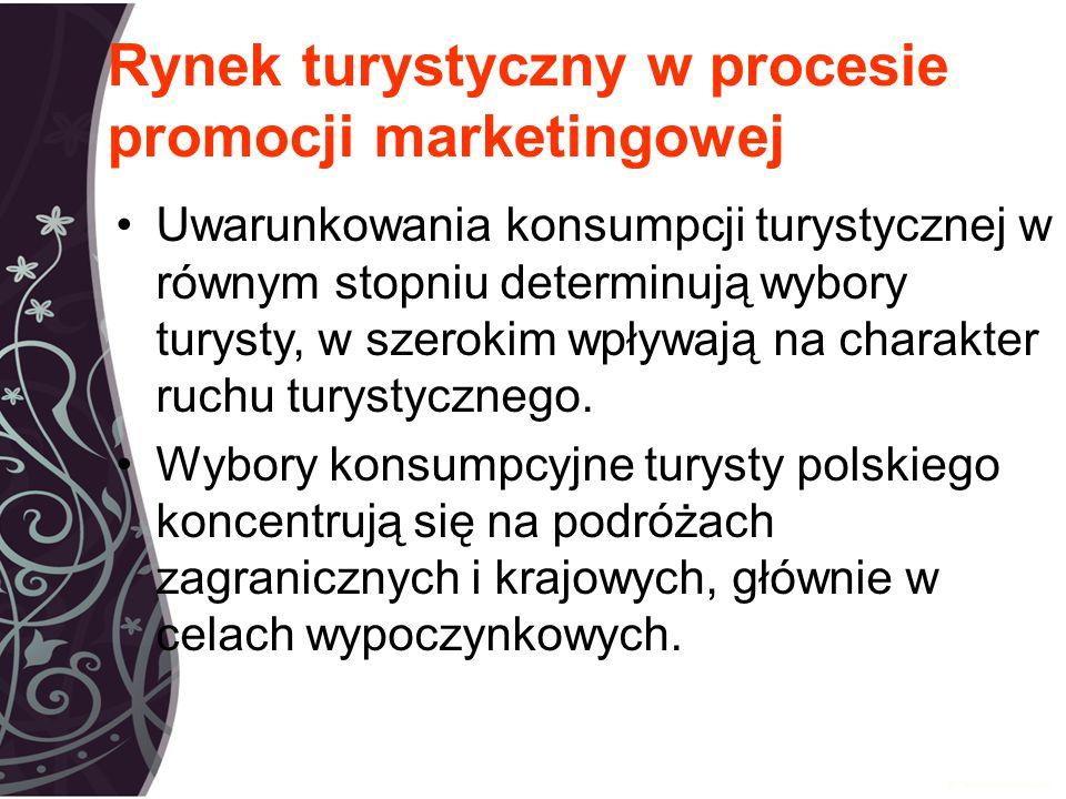 Rynek turystyczny w procesie promocji marketingowej Uwarunkowania konsumpcji turystycznej w równym stopniu determinują wybory turysty, w szerokim wpływają na charakter ruchu turystycznego.