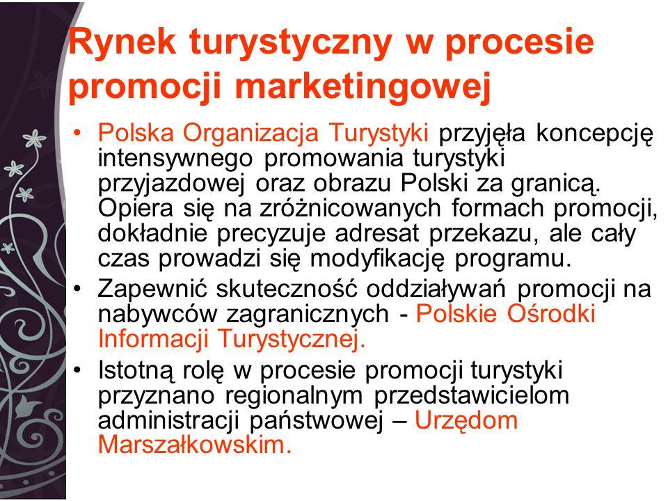 Rynek turystyczny w procesie promocji marketingowej Polska Organizacja Turystyki przyjęła koncepcję intensywnego promowania turystyki przyjazdowej oraz obrazu Polski za granicą.
