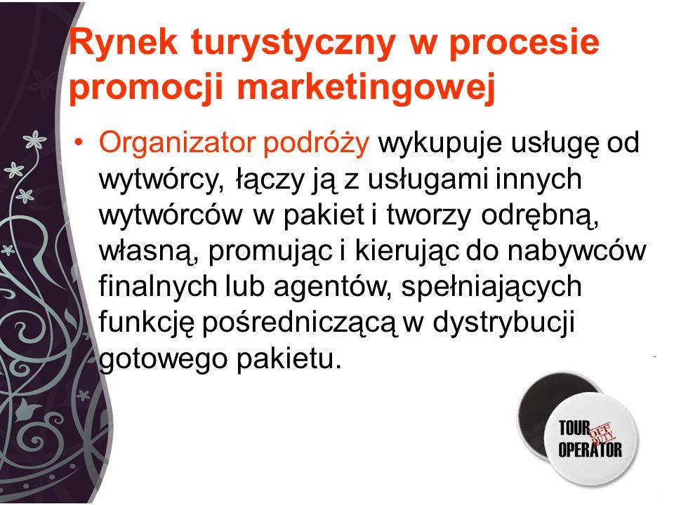 Rynek turystyczny w procesie promocji marketingowej Organizator podróży wykupuje usługę od wytwórcy, łączy ją z usługami innych wytwórców w pakiet i tworzy odrębną, własną, promując i kierując do nabywców finalnych lub agentów, spełniających funkcję pośredniczącą w dystrybucji gotowego pakietu.