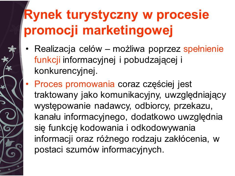 Rynek turystyczny w procesie promocji marketingowej Realizacja celów – możliwa poprzez spełnienie funkcji informacyjnej i pobudzającej i konkurencyjnej.