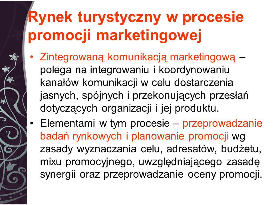 Rynek turystyczny w procesie promocji marketingowej Zintegrowaną komunikacją marketingową – polega na integrowaniu i koordynowaniu kanałów komunikacji w celu dostarczenia jasnych, spójnych i przekonujących przesłań dotyczących organizacji i jej produktu.