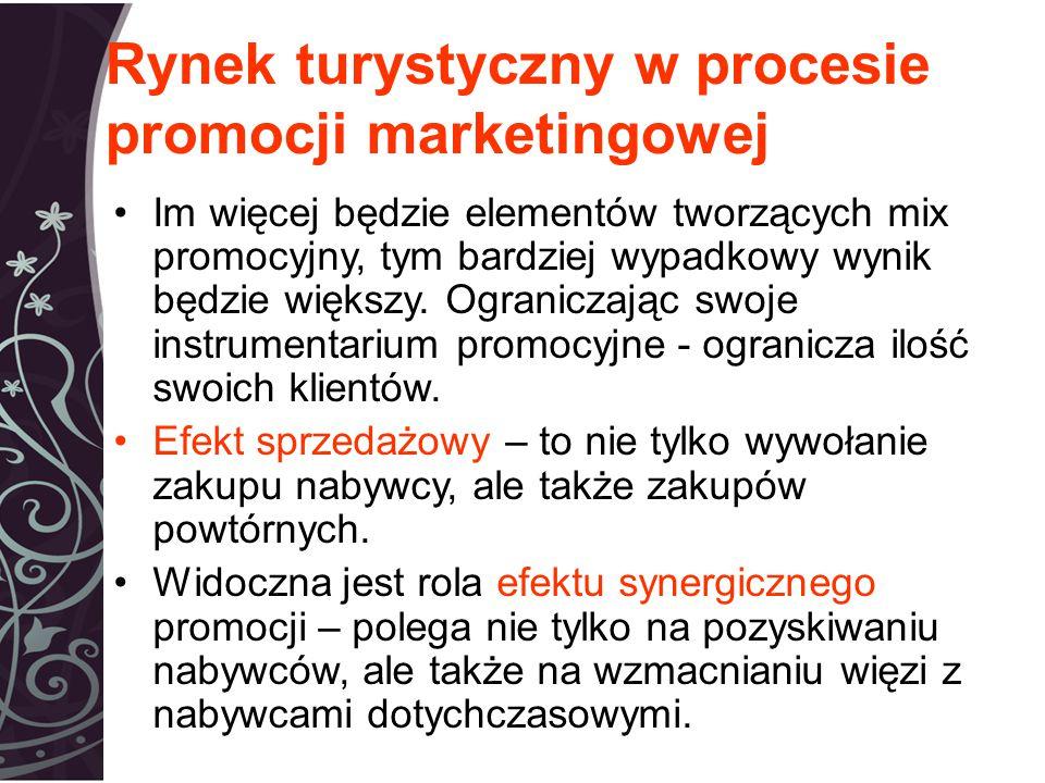 Rynek turystyczny w procesie promocji marketingowej Im więcej będzie elementów tworzących mix promocyjny, tym bardziej wypadkowy wynik będzie większy.