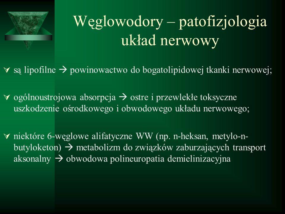 Węglowodory – patofizjologia układ nerwowy  są lipofilne  powinowactwo do bogatolipidowej tkanki nerwowej;  ogólnoustrojowa absorpcja  ostre i prz