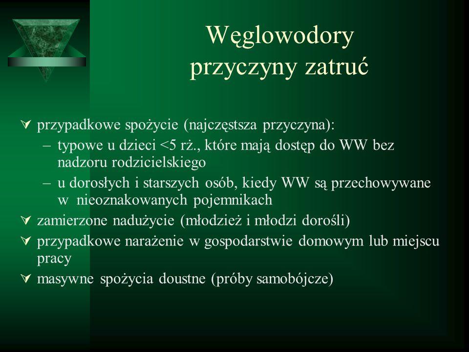 Węglowodory przyczyny zatruć  przypadkowe spożycie (najczęstsza przyczyna): –typowe u dzieci <5 rż., które mają dostęp do WW bez nadzoru rodzicielski