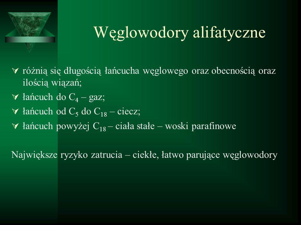 Węglowodory alifatyczne  różnią się długością łańcucha węglowego oraz obecnością oraz ilością wiązań;  łańcuch do C 4 – gaz;  łańcuch od C 5 do C 1