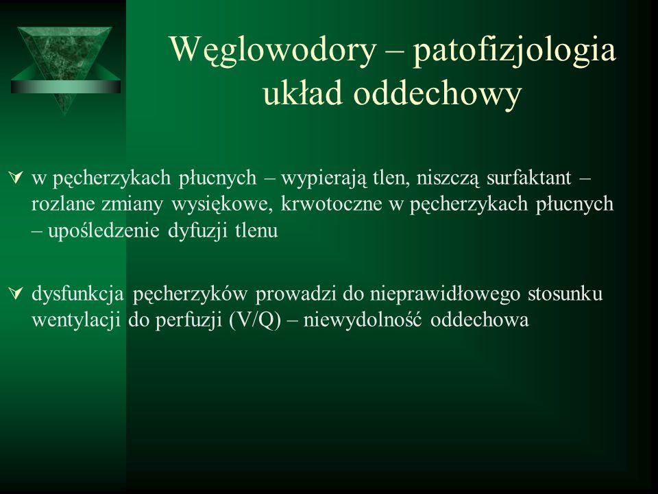 Węglowodory – leczenie zapobieganie wchłanianiu  Węgiel aktywowany –absorbował naftę, terpentynę i benzen in vitro i na modelach zwierzęcych, –może sprowokować wymioty (ryzyko aspiracji u pacjentów po spożyciu WW);  wskazania: –spożycie silnie toksycznych WW, –spożycie WW zawierających bardzo toksyczne domieszki (np.