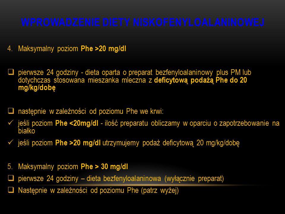 WPROWADZENIE DIETY NISKOFENYLOALANINOWEJ 4.Maksymalny poziom Phe >20 mg/dl  pierwsze 24 godziny - dieta oparta o preparat bezfenyloalaninowy plus PM