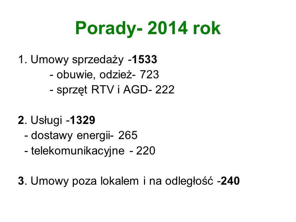 Porady- 2014 rok 1. Umowy sprzedaży -1533 - obuwie, odzież- 723 - sprzęt RTV i AGD- 222 2.