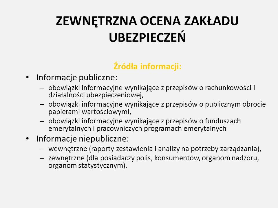 ZEWNĘTRZNA OCENA ZAKŁADU UBEZPIECZEŃ Źródła informacji: Informacje publiczne: – obowiązki informacyjne wynikające z przepisów o rachunkowości i działa