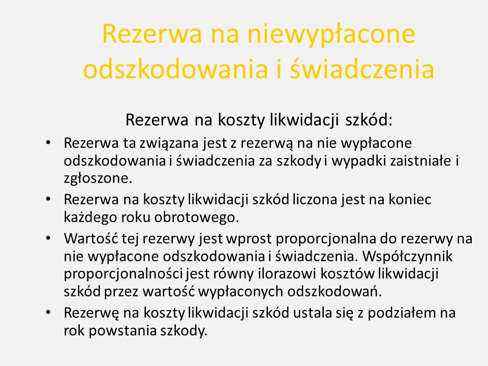 Rezerwa na niewypłacone odszkodowania i świadczenia Rezerwa na koszty likwidacji szkód: Rezerwa ta związana jest z rezerwą na nie wypłacone odszkodowa