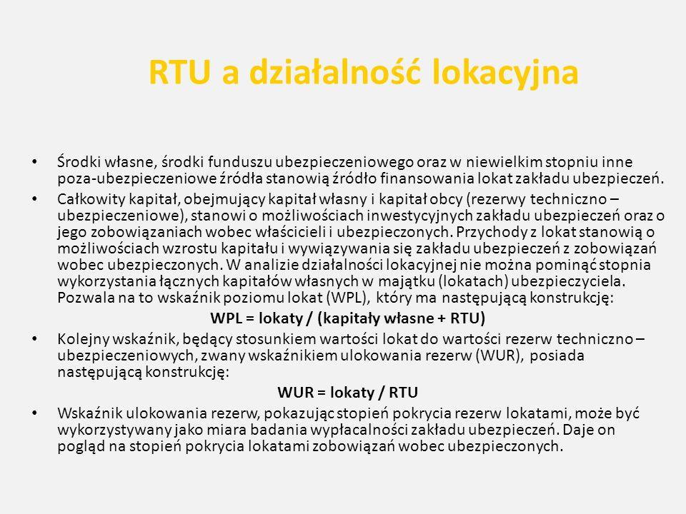 RTU a działalność lokacyjna Środki własne, środki funduszu ubezpieczeniowego oraz w niewielkim stopniu inne poza-ubezpieczeniowe źródła stanowią źródł